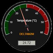 DeltaM2M IoT solutions
